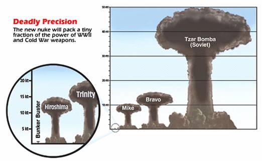 Bomba Atómica Hiroshima y Nagasaki